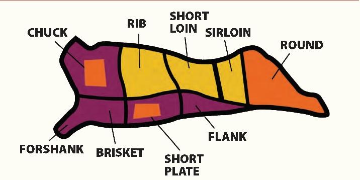 New york strip steak nutritional information